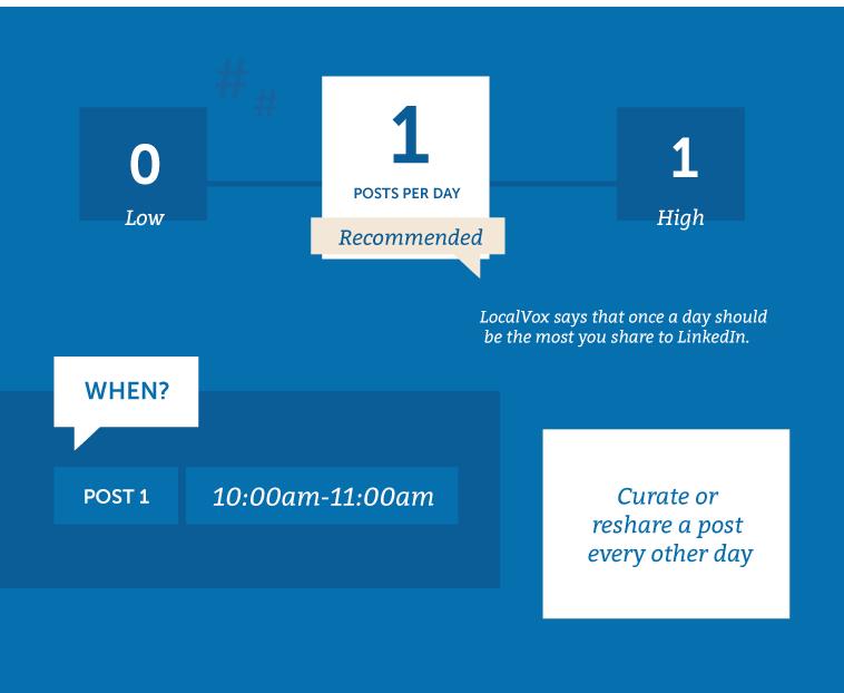 how-often-to-post-on-social-media-infographic